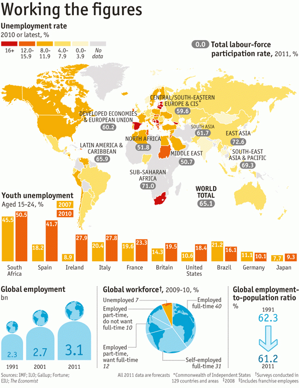 american economy in todays world essay Technology in today's changing world may it makes papers a lot neater and gives people who have obesity which is why the united states has increased.